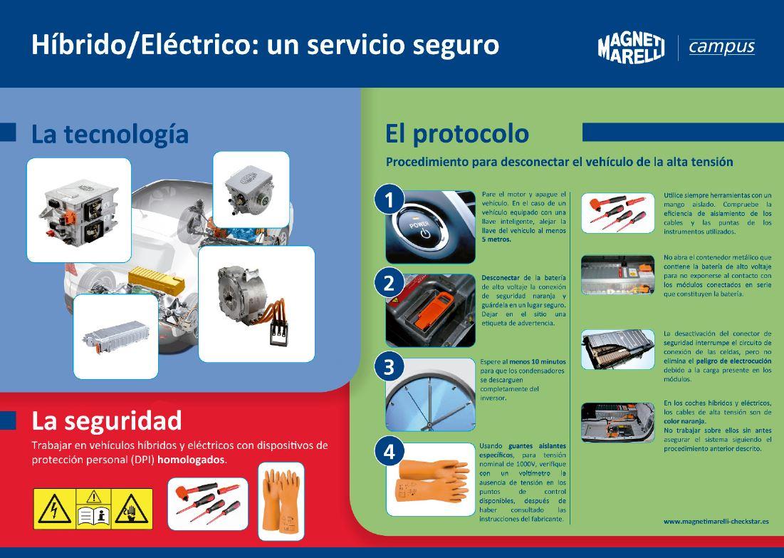 Guia Híbrido-Electrico